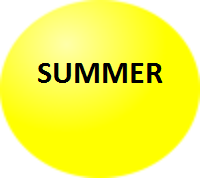 yellow-ball-th